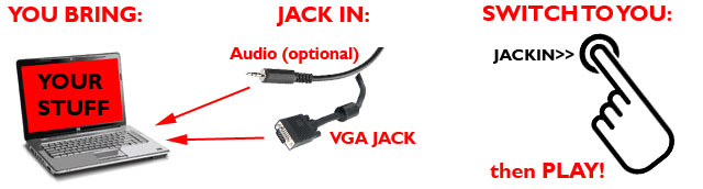 How to JACK IN